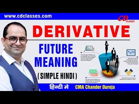 Future Contracts Meaning  & Example in hindi with II CA/CMA Final SFM II 9717356614