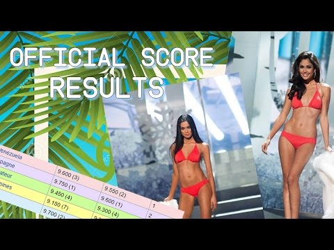 Miss Universe 2013 Official Score Results from Judges