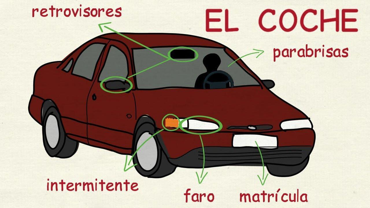 Aprender Español El Coche Nivel Intermedio Youtube
