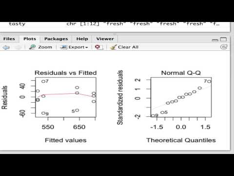 Factorial ANOVA in R