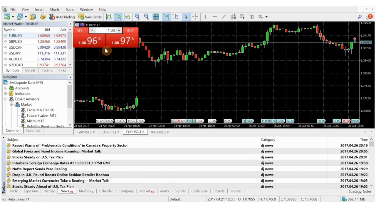 Learn To Trade Forex 17 Introduction To Mt5 Swissquote Youtube