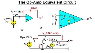 Electrical Engineering: Ch 5: Operational Amp (14 of 28) The Op-Amp Equivalent Circuit