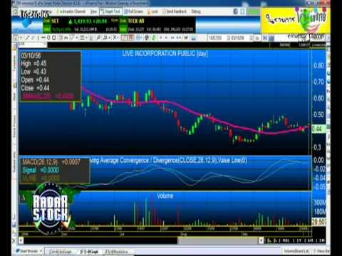 Radar Stock เย็น 155_03/10/2013