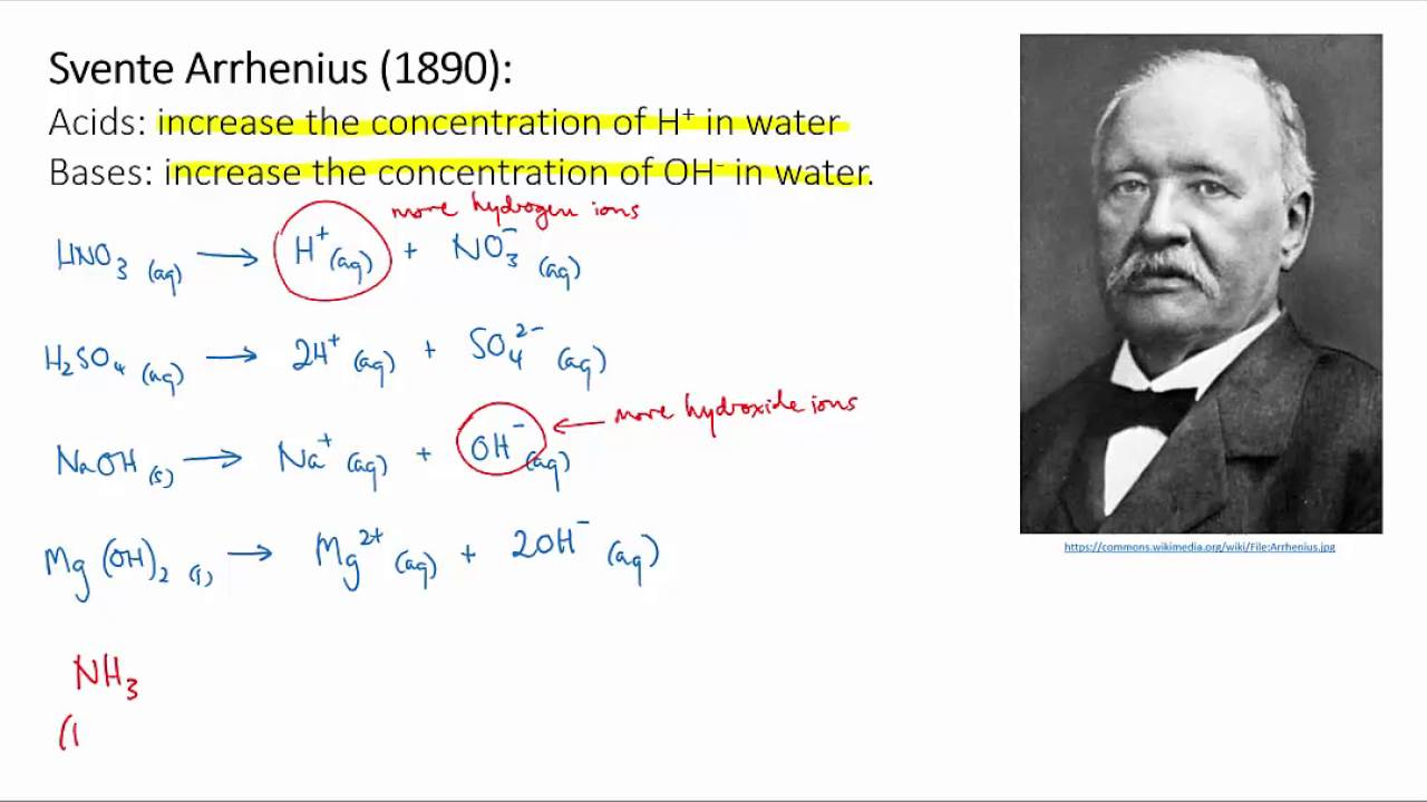 Introduction to acids and bases   YouTube