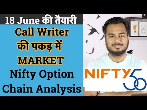 Repeat Last Day 50000 Subscriber Celebration Offer !!! Nifty