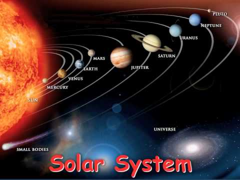 how many planets do we know of - photo #2