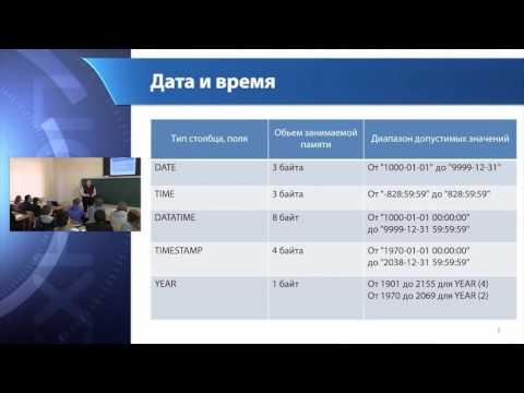 Лекция 2 Модификация данных. Выборка данных