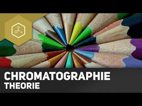 Chromatographie - Die Theorie ● Gehe Auf SIMPLECLUB.DE/GO & Werde #EinserSchüler