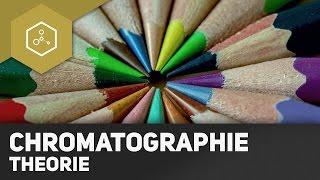Chromatographie - Die Theorie