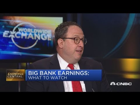 Whalen:  The Fed has helped fuel earnings in the financial sector