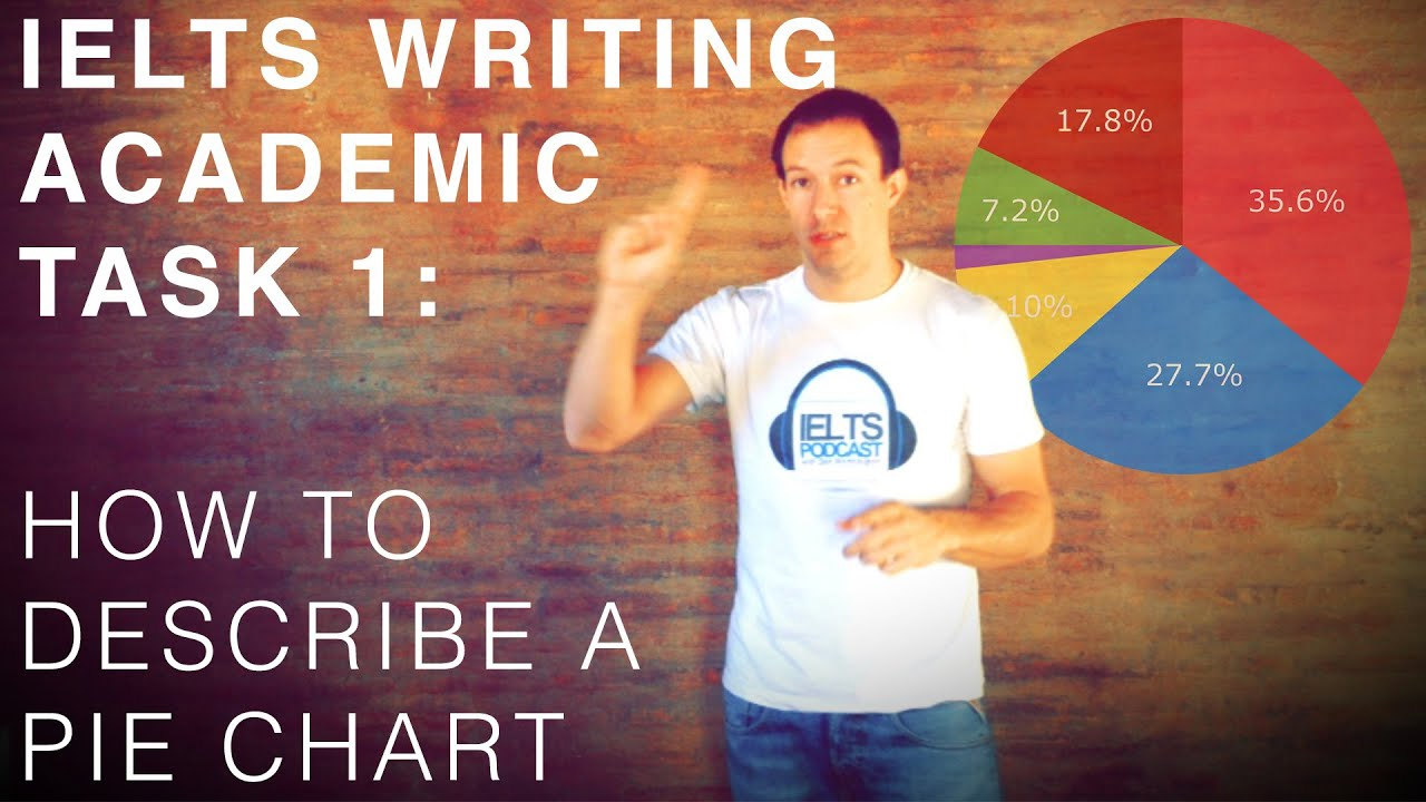 Ielts writing academic task 1 how to describe a pie chart youtube ielts writing academic task 1 how to describe a pie chart nvjuhfo Images