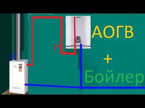 Газовый котёл АОГВ обзор, отзывы. Как подключать. Правила.Двухконтурный с горячей водой.