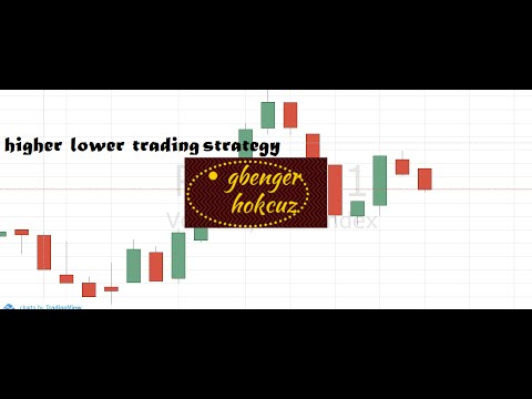 60 second Binary Options Strategy Tips Learn Tricks And Tips For Trading Binary Options Successfully