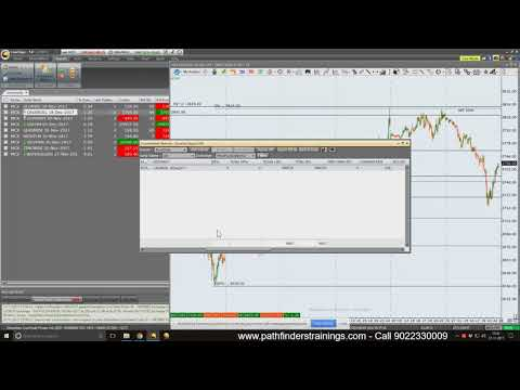 Live Commodity Trading – Crude Oil Gap Filling Trade – 20% returns in 11 hours