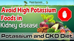 hqdefault - High Potassium Levels And Kidney Problems