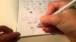 Как рисовать смайлы. Урок 2