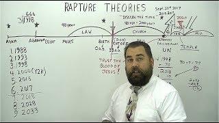 Rapture Theories