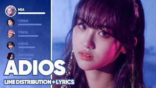 EVERGLOW - Adios (Line Distribution + Lyrics Color Coded) PATREON REQUESTED