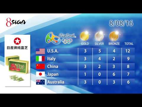 8sian Media - Rio Olympics Medal Count  080816
