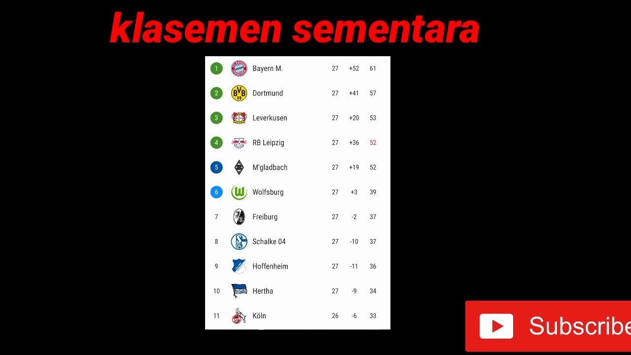 Leverkusen Gladbach Highlights