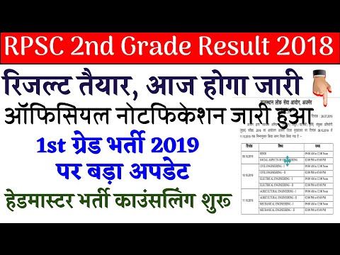 RPSC 2nd Grade Teacher Result 2018-19 (Announced) Merit List