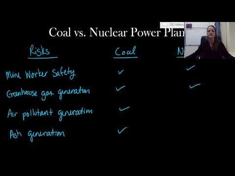 Coal vs.  Nuclear Power Plants