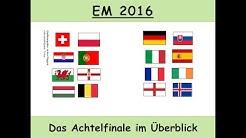 Fußball-EM 2016: Das Achtelfinale im Überblick (u. a. Deutschland-Slowakei | Italien-Spanien)