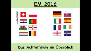Fußball-EM 2016: Das Achtelfinale im Überblick (u. a. Deutschland-Slowakei   Italien-Spanien)