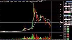 Como usar el Portal BitcoinWisdom para seguir los precios del Bitcoin