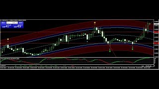 EUR/USD USD/JPY  trade Best Forex Trading System 26 OCT 2017 Review -forex trading systems that work