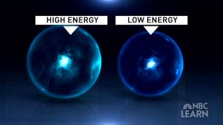 Science Behind The News: Quantum Computing