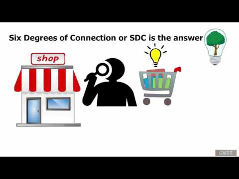 Six Degrees of Connection by Socialpreneur Academy Asia