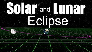 Video Solar Eclipse and Lunar Eclipse download MP3, 3GP, MP4, WEBM, AVI, FLV Juli 2018