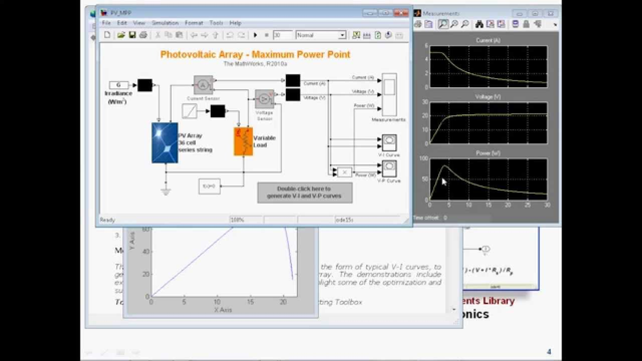 how to connect solar panel inverter diagram stratocaster hsh wiring modeling and simulation of pv power inverters - youtube