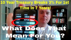 WHOA!  10 Year Treasury Bond Just Broke 3% for 1st Time in 7 Yrs!