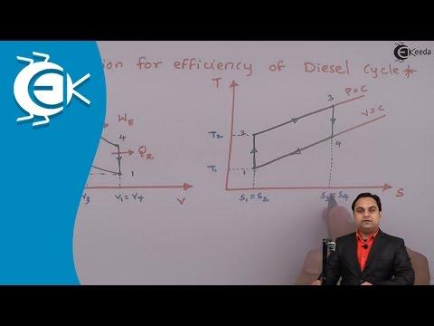 What is Expression for efficiency of Disel Cycle    Ekeeda.com