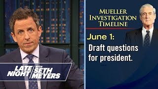 Late Night's Timeline for Robert Mueller's Investigation