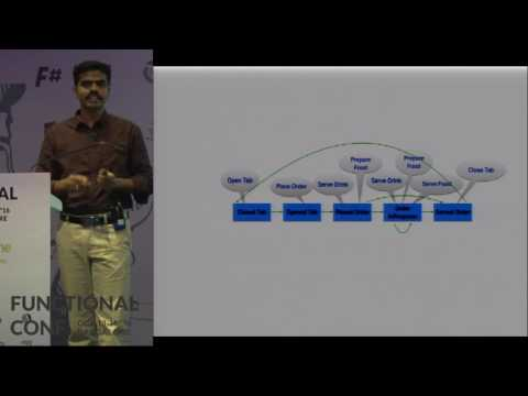 Rethinking State Management by Tamizhvendan S at Functional