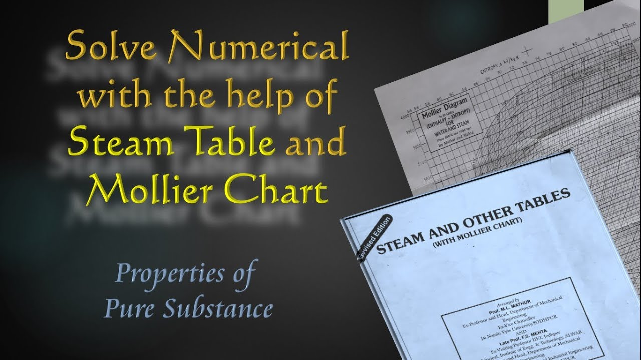 How To Solve Numerical By Steam Table And Mollier Chart