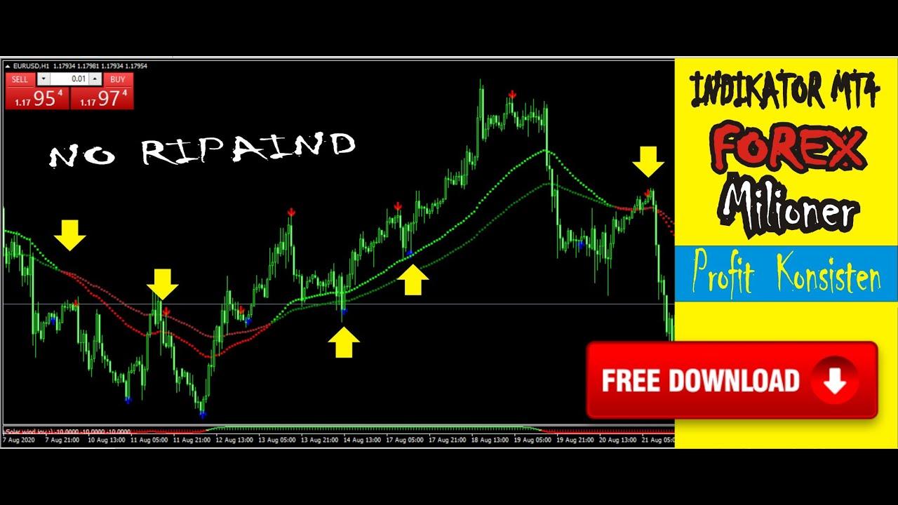 indikator forex milioner mt4 free download - YouTube