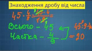 Знаходження дробу від числа. Математика. 6 клас