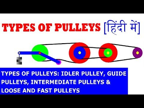 [HINDI] TYPES OF PULLEYS | IDLER PULLEY | INTERMEDIATE PULLEY | GUIDE  PULLEY | milan modha |
