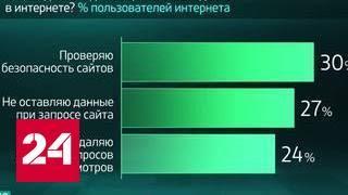видео Интернет-аудитория России