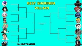 DEBATING THE GREATEST SHOUNEN VILLAIN - TOURNAMENT ARC (Rant Cafe #79)