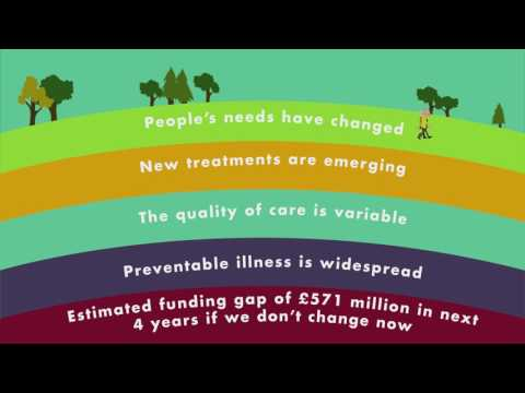 Health and care in South Yorkshire and Bassetlaw