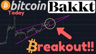 BREAKOUT IMMINENT!! | Bakkt Update | Exchanges Faking Volume | US Housing Market Slowdown