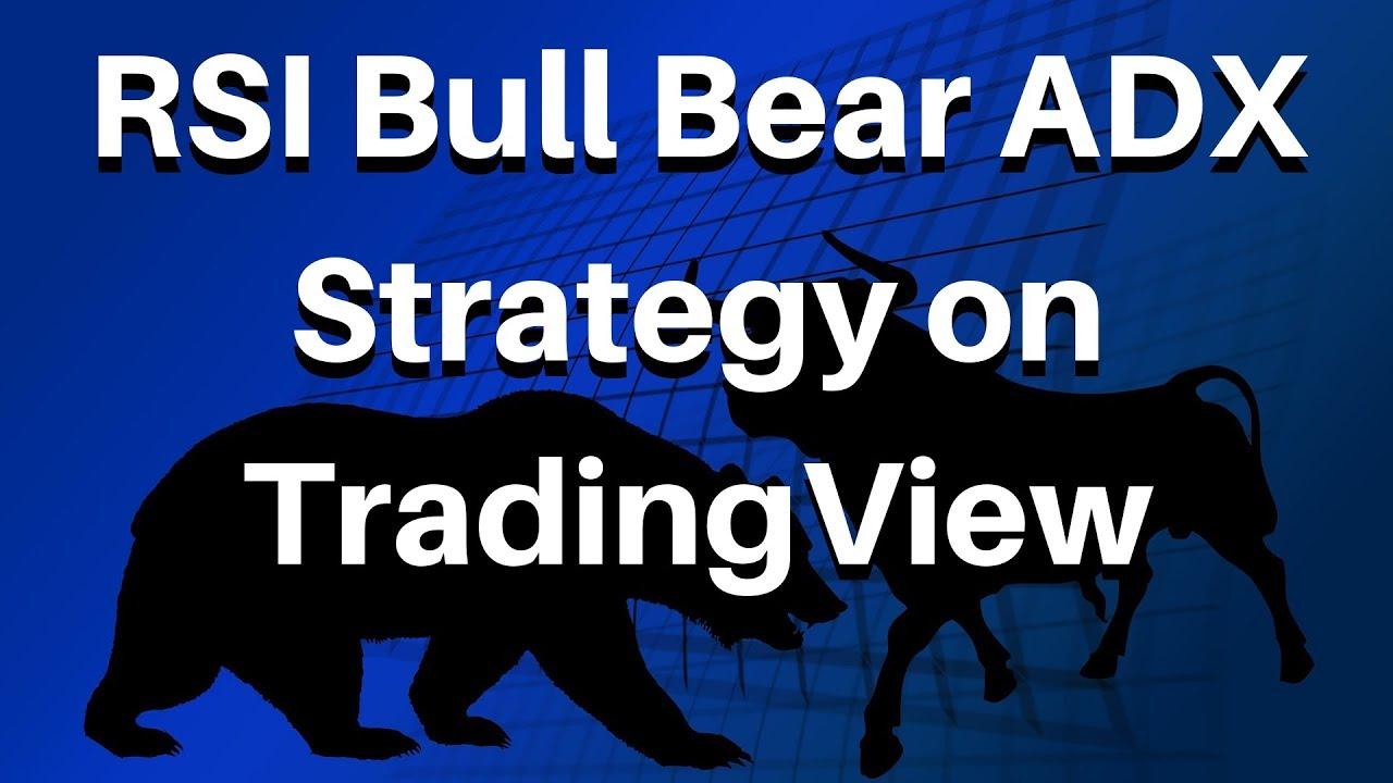 RSI Bull Bear ADX Strategy on TradingView