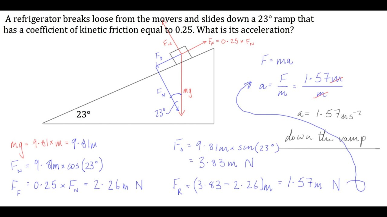 Forces On An Inclined Plane (coefficient Of Friction)  Example