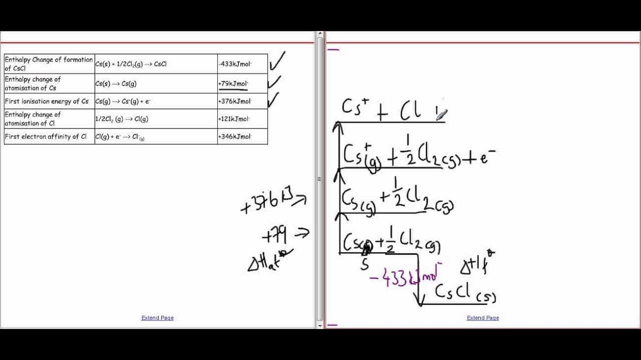 Ocr A Level Chemisty Unit F325 Module 2 Constructing Born Haber