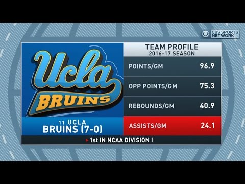 Gottlieb: Steve Alford talks UCLA Bruins